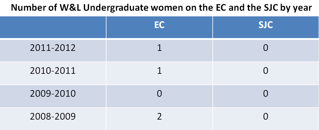 EC and SJC Table
